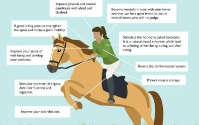 The Benefits of Riding!